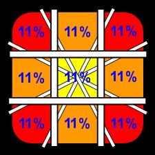 illustration d'un guide carré pour stick arcade