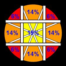 illustration d'un guide rond pour stick arcade